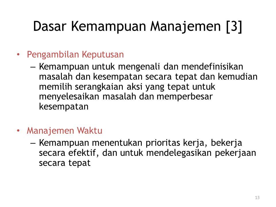 Dasar Kemampuan Manajemen [3]